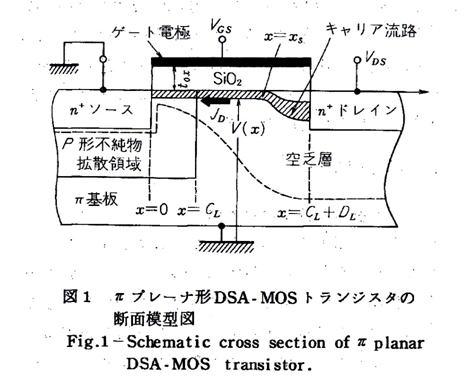 schematic cross section of planar dsa mos transistor