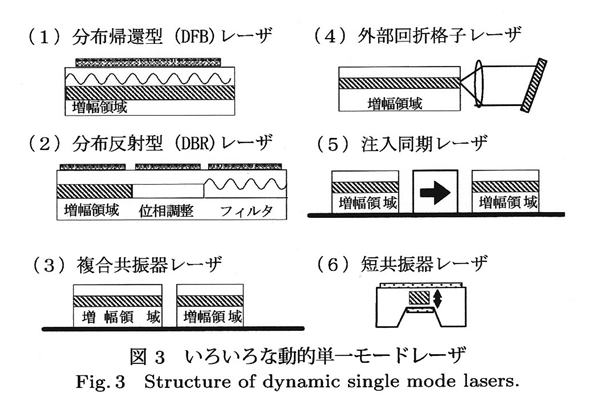 practical applications of monolithic laser diode