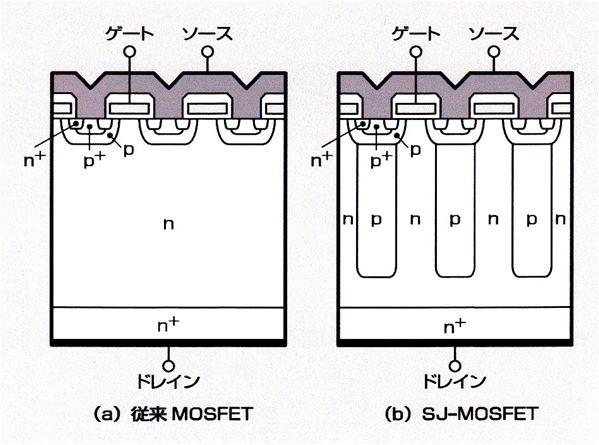 Shmj 90s Discrete Semiconductor Devices Etc