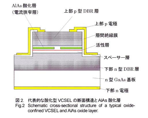 SHMJ | 2000s Discrete Semiconductor Devices, etc